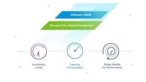 پیاده-سازی-vSAN