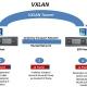 عملکرد VXLAN