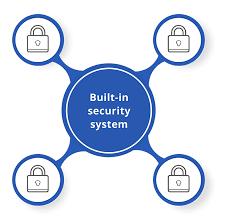 امنیت داخلی در VMware